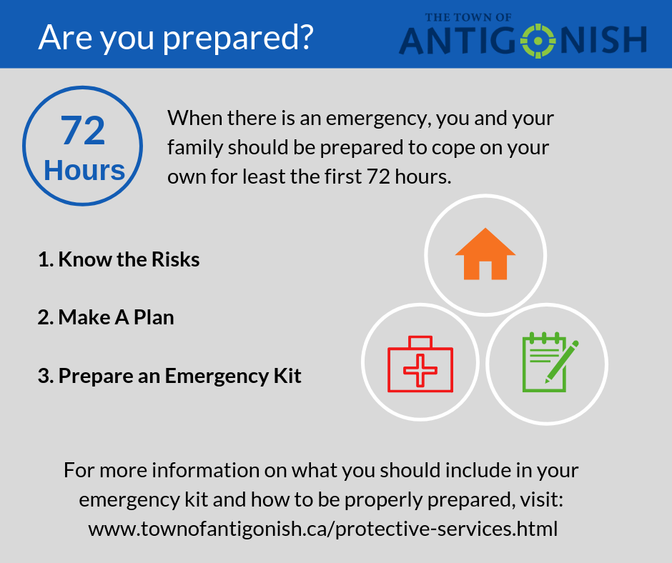 Emergency Preparedness Banner Image.